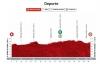La Vuelta Ciclista a España pasará por Soria, de nuevo, este 2021.